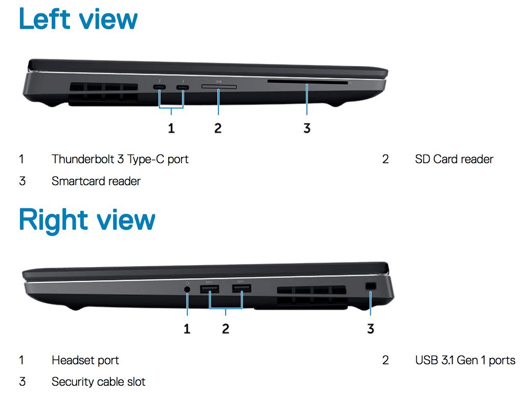Cổng kết nối Dell Precision 7530